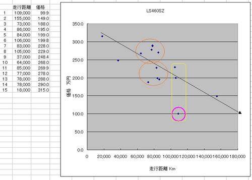 LS460SV price.jpg